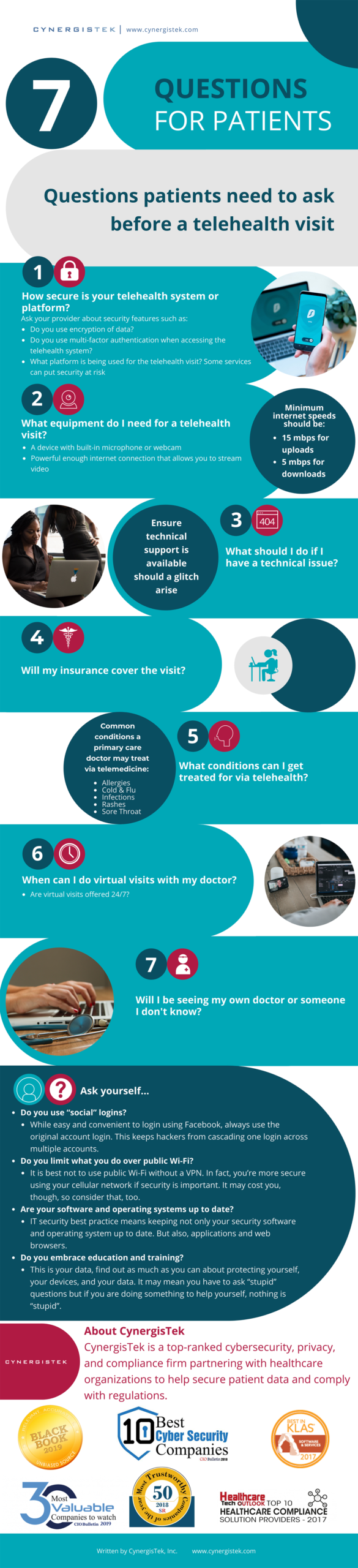 7 Questions Patients Need to Ask Before a Telehealth Visit